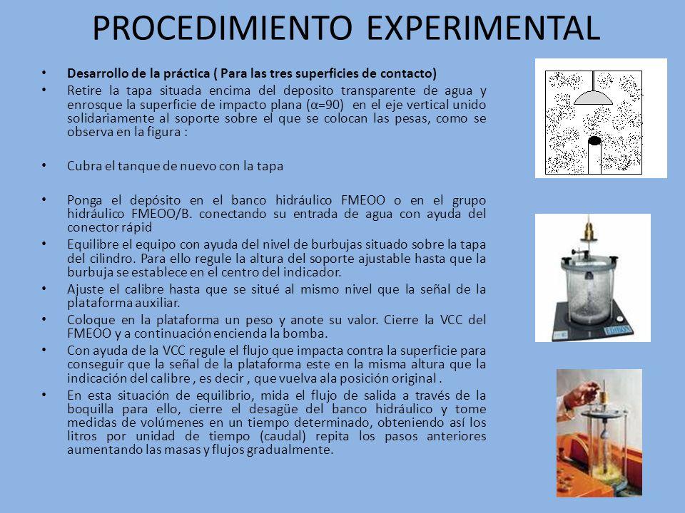 PROCEDIMIENTO EXPERIMENTAL Desarrollo de la práctica ( Para las tres superficies de contacto) Retire la tapa situada encima del deposito transparente