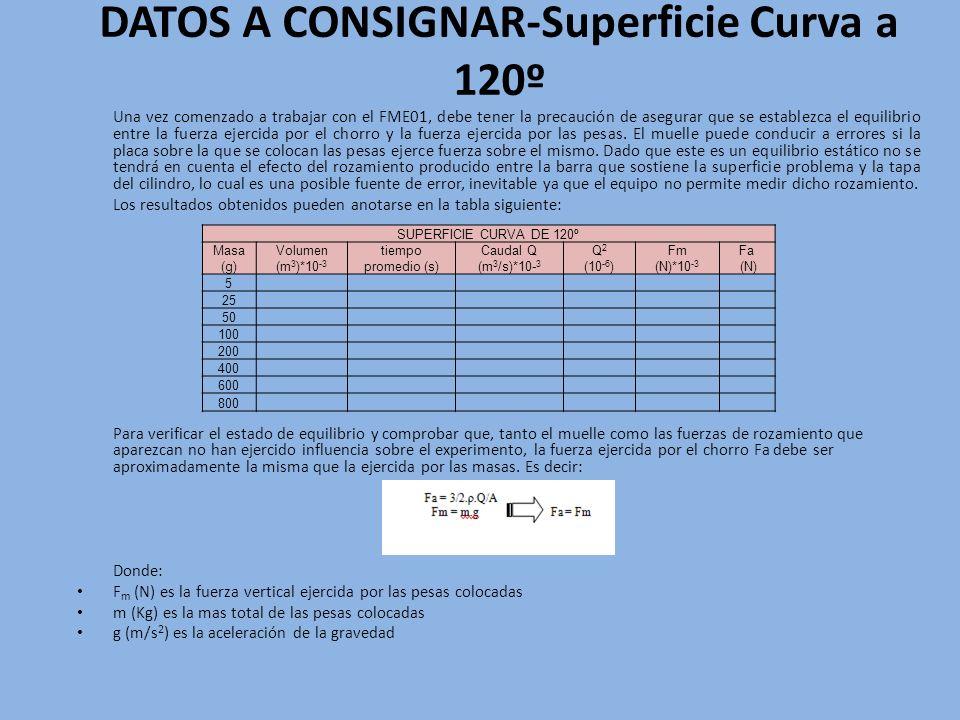 DATOS A CONSIGNAR-Superficie Curva a 120º Una vez comenzado a trabajar con el FME01, debe tener la precaución de asegurar que se establezca el equilib