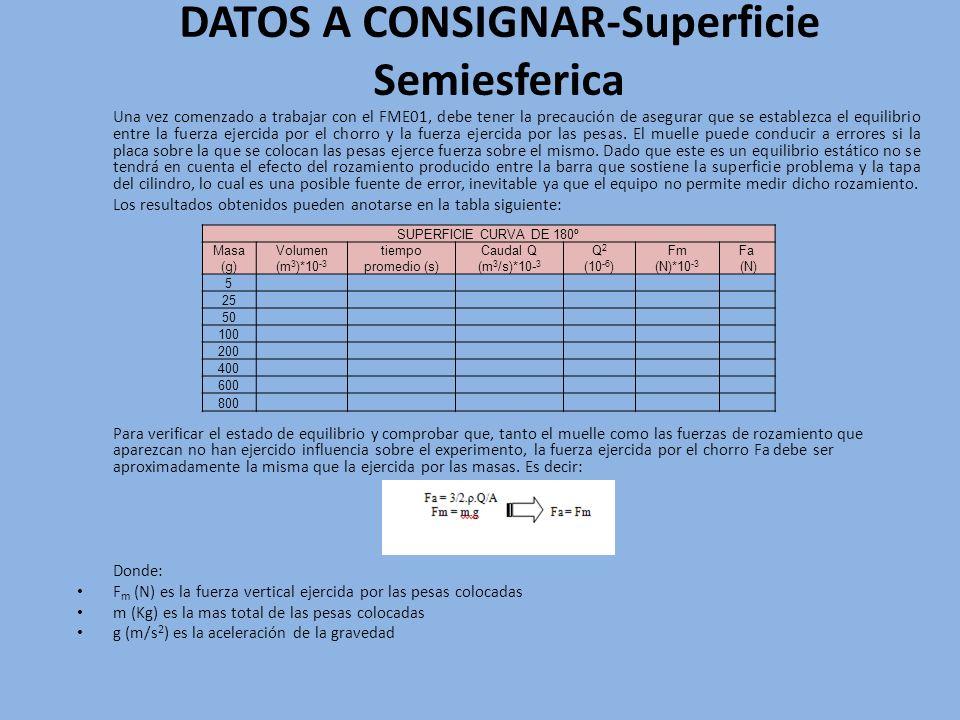 DATOS A CONSIGNAR-Superficie Semiesferica Una vez comenzado a trabajar con el FME01, debe tener la precaución de asegurar que se establezca el equilib