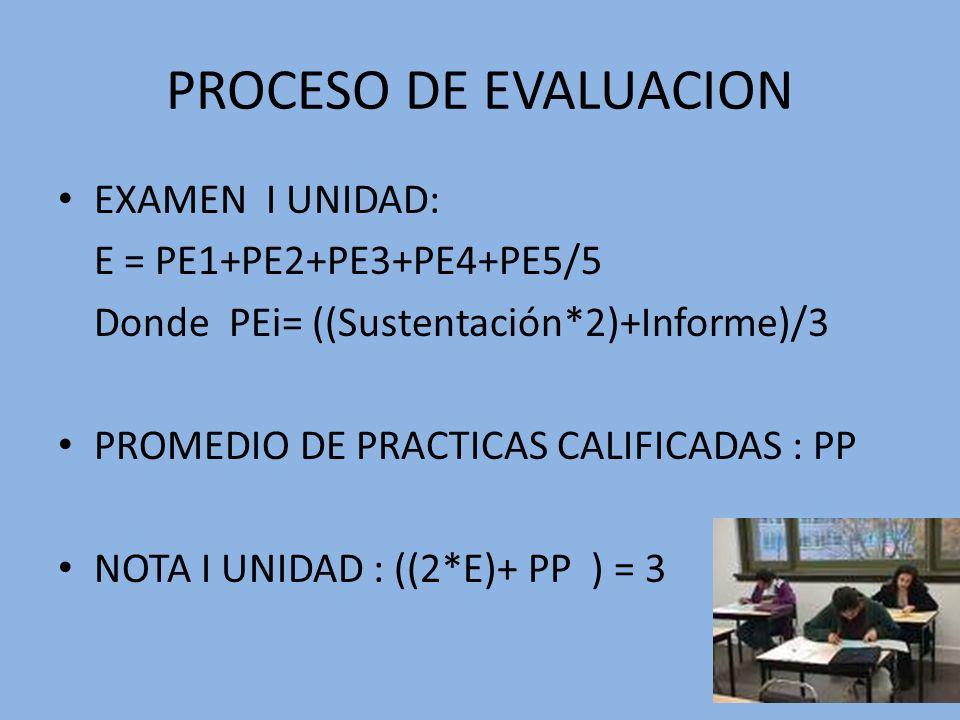 PROCESO DE EVALUACION EXAMEN I UNIDAD: E = PE1+PE2+PE3+PE4+PE5/5 Donde PEi= ((Sustentación*2)+Informe)/3 PROMEDIO DE PRACTICAS CALIFICADAS : PP NOTA I