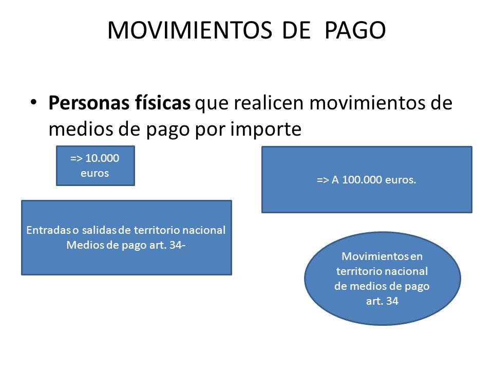 MOVIMIENTOS DE PAGO Personas físicas que realicen movimientos de medios de pago por importe => 10.000 euros => A 100.000 euros. Entradas o salidas de