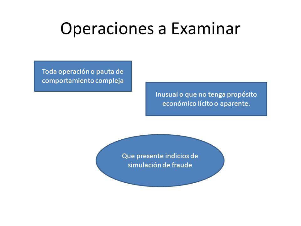 Operaciones a Examinar Toda operación o pauta de comportamiento compleja Inusual o que no tenga propósito económico lícito o aparente. Que presente in