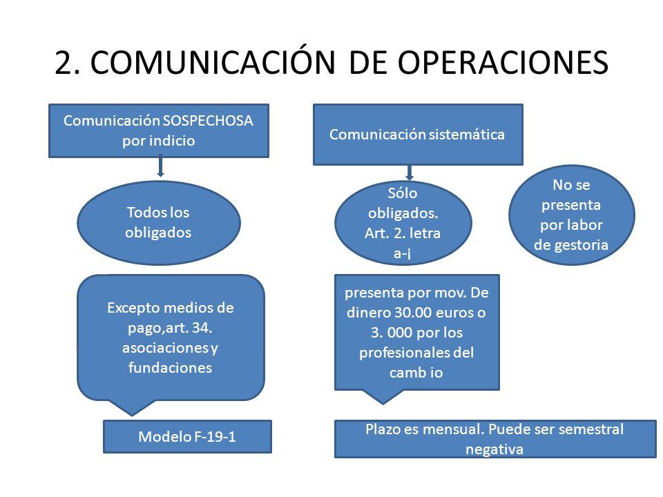 2. COMUNICACIÓN DE OPERACIONES Comunicación SOSPECHOSA por indicio Comunicación sistemática Todos los obligados Excepto medios de pago,art. 34. asocia
