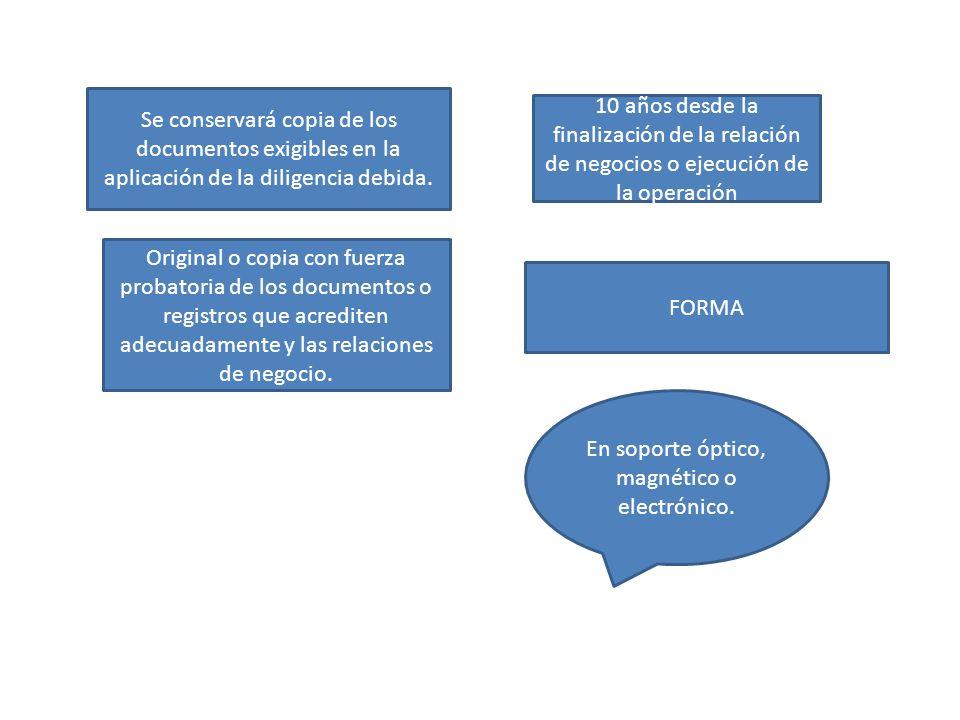Se conservará copia de los documentos exigibles en la aplicación de la diligencia debida. 10 años desde la finalización de la relación de negocios o e