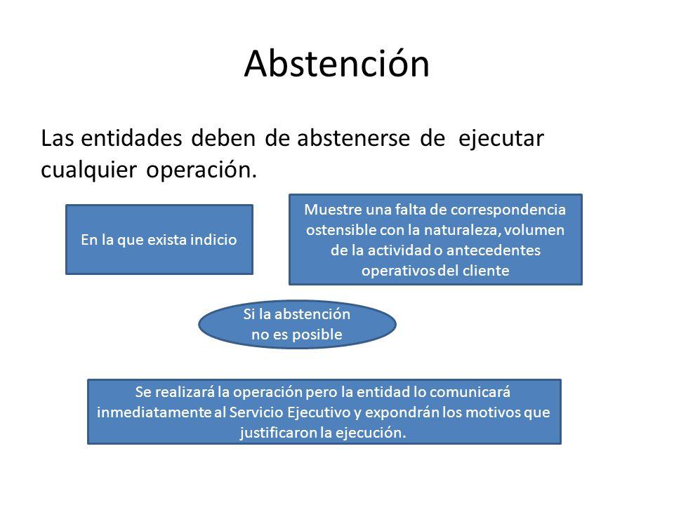 Abstención Las entidades deben de abstenerse de ejecutar cualquier operación. En la que exista indicio Muestre una falta de correspondencia ostensible