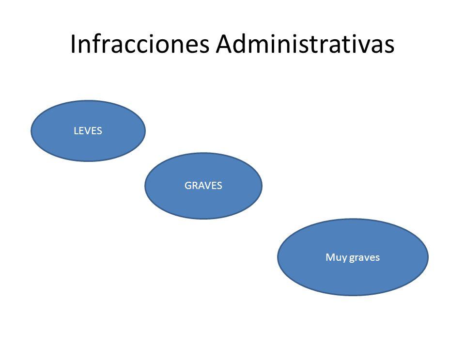 Infracciones Administrativas LEVES GRAVES Muy graves