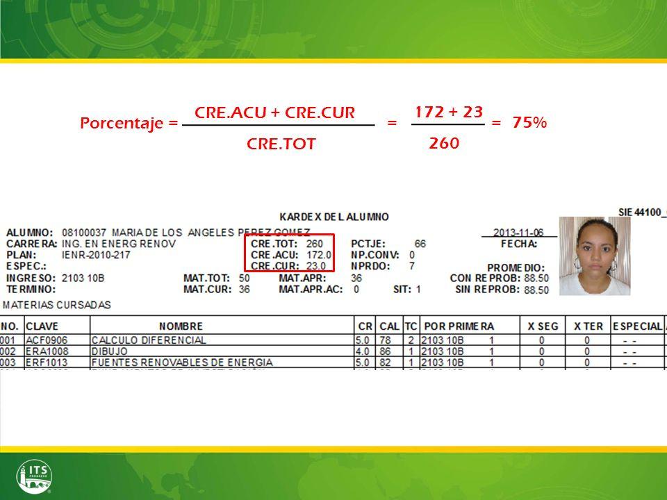CRE.ACU + CRE.CUR Porcentaje = CRE.TOT 172 + 23 260 = 75% =