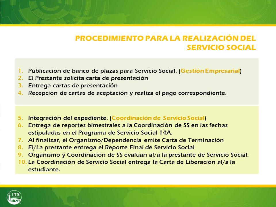 PROCEDIMIENTO PARA LA REALIZACIÓN DEL SERVICIO SOCIAL 1.Publicación de banco de plazas para Servicio Social.
