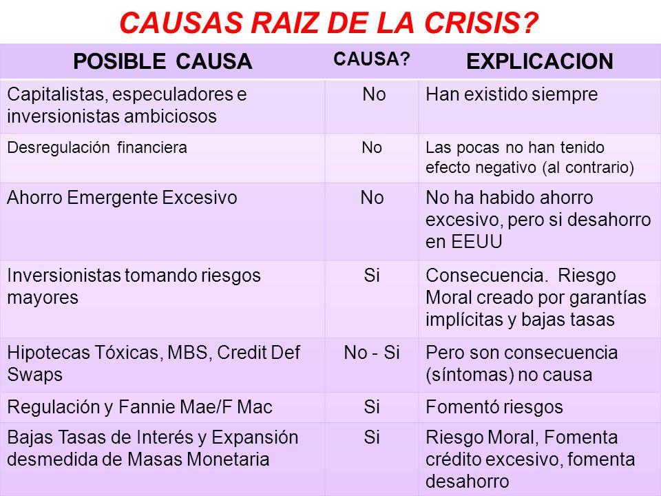CAUSAS RAIZ DE LA CRISIS