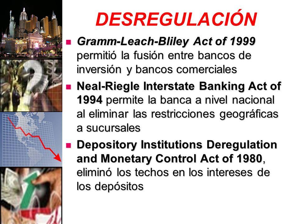 DESREGULACIÓN Gramm-Leach-Bliley Act of 1999 permitió la fusión entre bancos de inversión y bancos comerciales Gramm-Leach-Bliley Act of 1999 permitió la fusión entre bancos de inversión y bancos comerciales Neal-Riegle Interstate Banking Act of 1994 permite la banca a nivel nacional al eliminar las restricciones geográficas a sucursales Neal-Riegle Interstate Banking Act of 1994 permite la banca a nivel nacional al eliminar las restricciones geográficas a sucursales Depository Institutions Deregulation and Monetary Control Act of 1980, eliminó los techos en los intereses de los depósitos Depository Institutions Deregulation and Monetary Control Act of 1980, eliminó los techos en los intereses de los depósitos