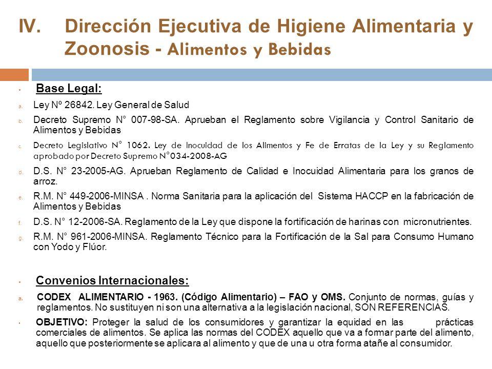 IV.Dirección Ejecutiva de Higiene Alimentaria y Zoonosis - Alimentos y Bebidas Base Legal: a.