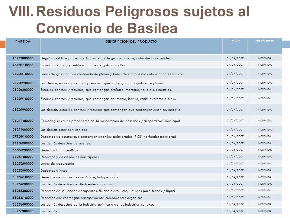 PARTIDADESCRIPCION DEL PRODUCTO INICIOFIN VIGENCIA 1522000000Degrás; residuos proced.de tratamiento de grasas o ceras, animales o vegetales 01/04/2007INDEFINIDA 2620110000Escorias, cenizas, y residuos: matas de galvanización 01/04/2007INDEFINIDA 2620210000Lodos de gasolina con contenido de plomo y lodos de compuestos antidetonantes con con 01/04/2007INDEFINIDA 2620290000Las demás, escorias, cenizas y residuos que contengan principalmente plomo 01/04/2007INDEFINIDA 2620600000Escorias, cenizas y residuos, que contengan arsénico, mercurio, talio o sus mezclas, 01/04/2007INDEFINIDA 2620910000Escorias, cenizas y residuos, que contengan antimonio, berilio, cadmio, cromo o sus m 01/04/2007INDEFINIDA 2620990000Las demás, escorias, cenizas y residuos que contengan que contengan arsénico, metal o 01/04/2007INDEFINIDA 2621100000Cenizas y residuos procedente de la incineración de desechos y desperdicios municipal 01/04/2007INDEFINIDA 2621900000Las demás escorias y cenizas 01/04/2007INDEFINIDA 2710910000Desechos de aceites que contengan difenilos policlorados (PCB), terfenilos policlorad 01/04/2007INDEFINIDA 2710990000Los demás desechos de aceites 01/04/2007INDEFINIDA 3006920000Desechos farmacéuticos 01/04/2007INDEFINIDA 3825100000Desechos y desperdicios municipales 01/04/2007INDEFINIDA 3825200000Lodos de depuración 01/04/2007INDEFINIDA 3825300000Desechos clínicos 01/04/2007INDEFINIDA 3825410000Desechos de disolventes orgánicos, halogenados 01/04/2007INDEFINIDA 3825490000Los demás desechos de disolventes orgánicos 01/04/2007INDEFINIDA 3825500000Desechos de soluciones decapantes, fluidos hidráulicos, líquidos para frenos y líquid 01/04/2007INDEFINIDA 3825610000Desechos que contengan principalmente componentes orgánicos 01/04/2007INDEFINIDA 3825690000Los demás desechos de la industria química o de las industrias conexas 01/04/2007INDEFINIDA 3825900000Los demás 01/04/2007INDEFINIDA