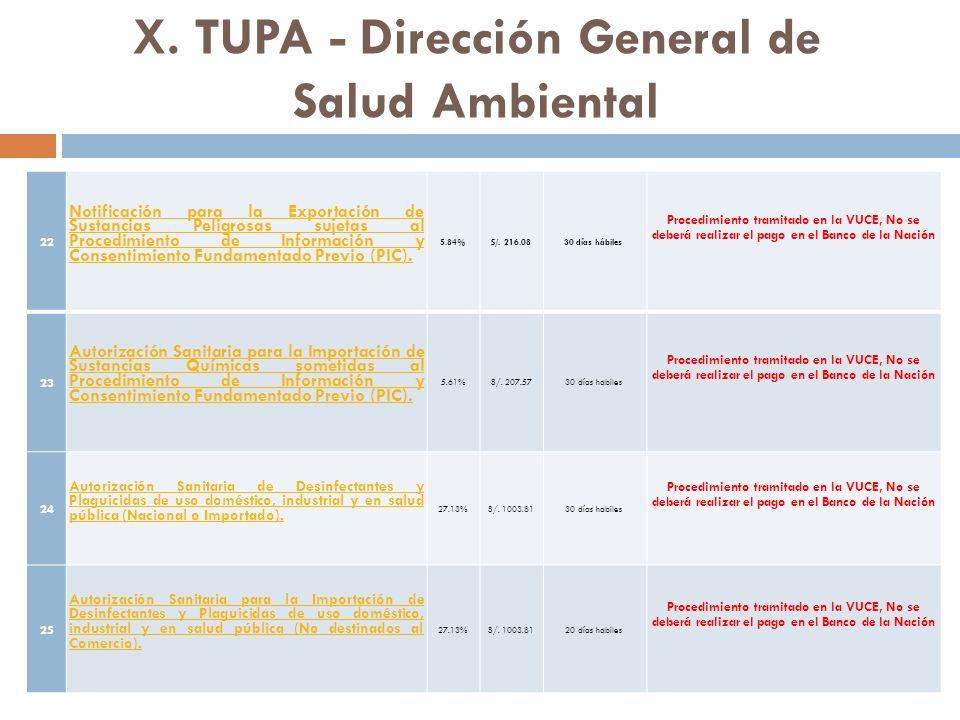 X. TUPA - Dirección General de Salud Ambiental 22 Notificación para la Exportación de Sustancias Peligrosas sujetas al Procedimiento de Información y