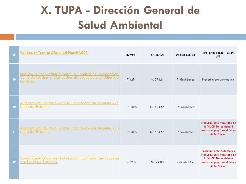 35 Validación Técnica Oficial del Plan HACCP.23.98%S/.