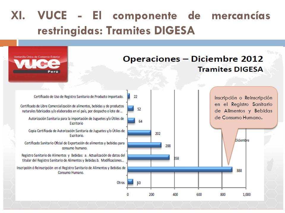 XI.VUCE - El componente de mercancías restringidas: Tramites DIGESA Inscripción o Reinscripción en el Registro Sanitario de Alimentos y Bebidas de Consumo Humano.