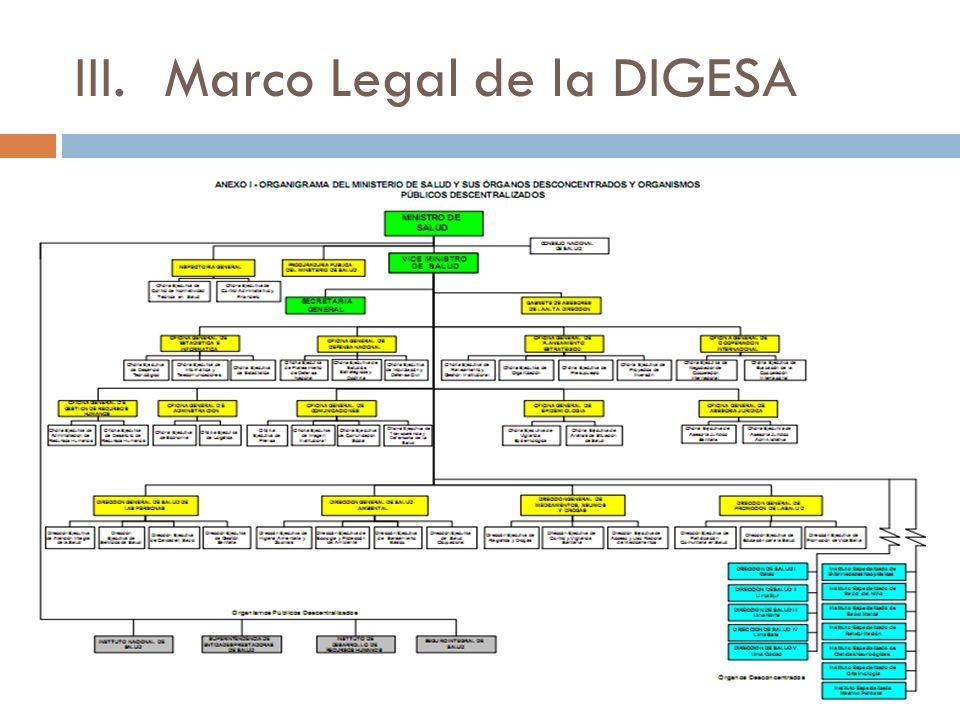 III.Marco Legal de la DIGESA