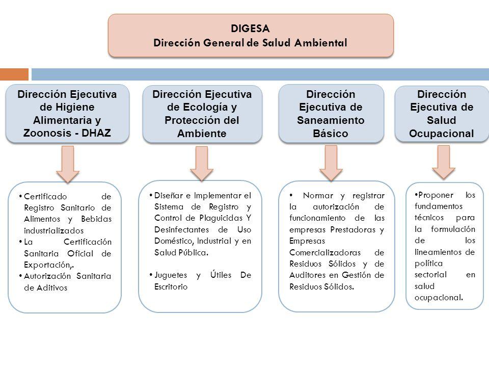Dirección Ejecutiva de Higiene Alimentaria y Zoonosis - DHAZ Certificado de Registro Sanitario de Alimentos y Bebidas industrializados La Certificación Sanitaria Oficial de Exportación,.