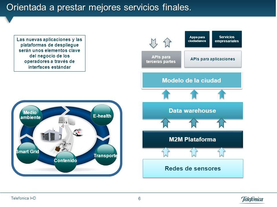 Telefonica I+D 7 Para lo cual debemos implicar a los usuarios y clientes En test beds y experimentos en ciudades Mas allá Smart Santander