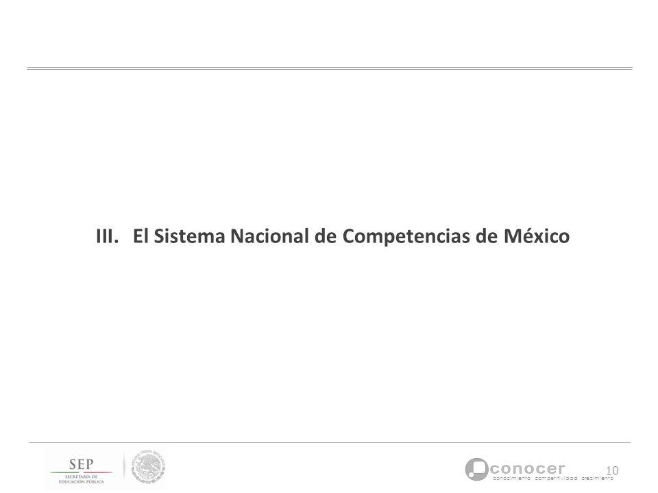 conocimiento competitividad crecimiento 10 III.El Sistema Nacional de Competencias de México