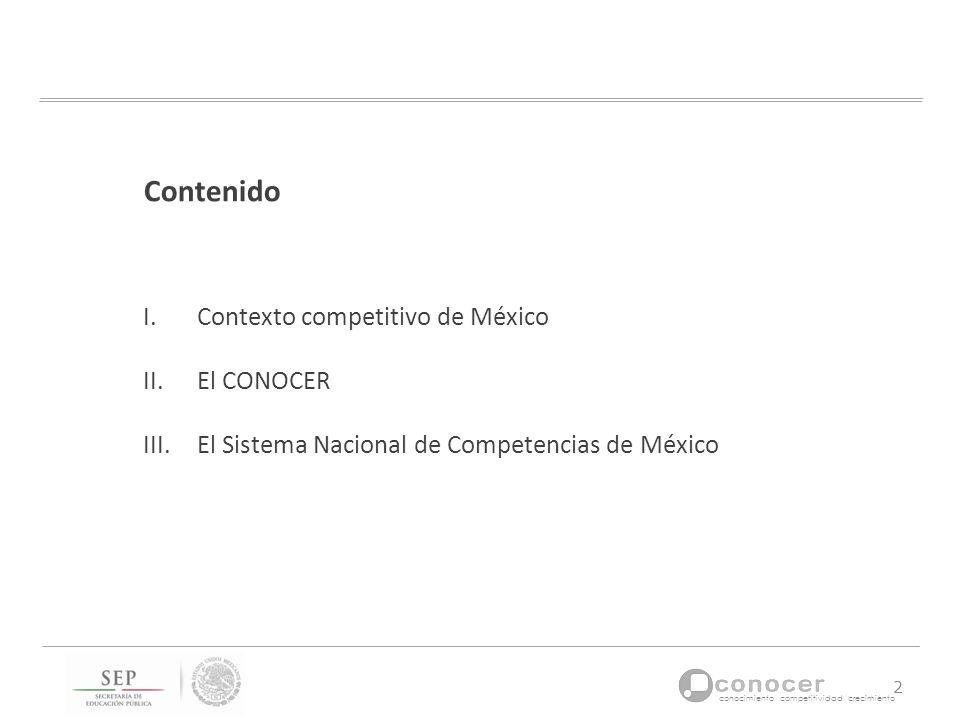 conocimiento competitividad crecimiento 2 Contenido I.Contexto competitivo de México II.El CONOCER III.El Sistema Nacional de Competencias de México