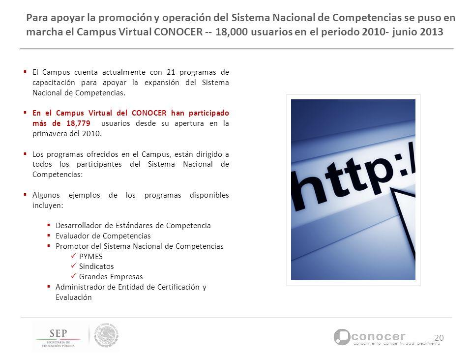 conocimiento competitividad crecimiento Para apoyar la promoción y operación del Sistema Nacional de Competencias se puso en marcha el Campus Virtual