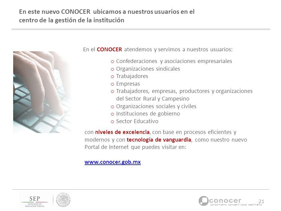 conocimiento competitividad crecimiento En este nuevo CONOCER ubicamos a nuestros usuarios en el centro de la gestión de la institución En el CONOCER