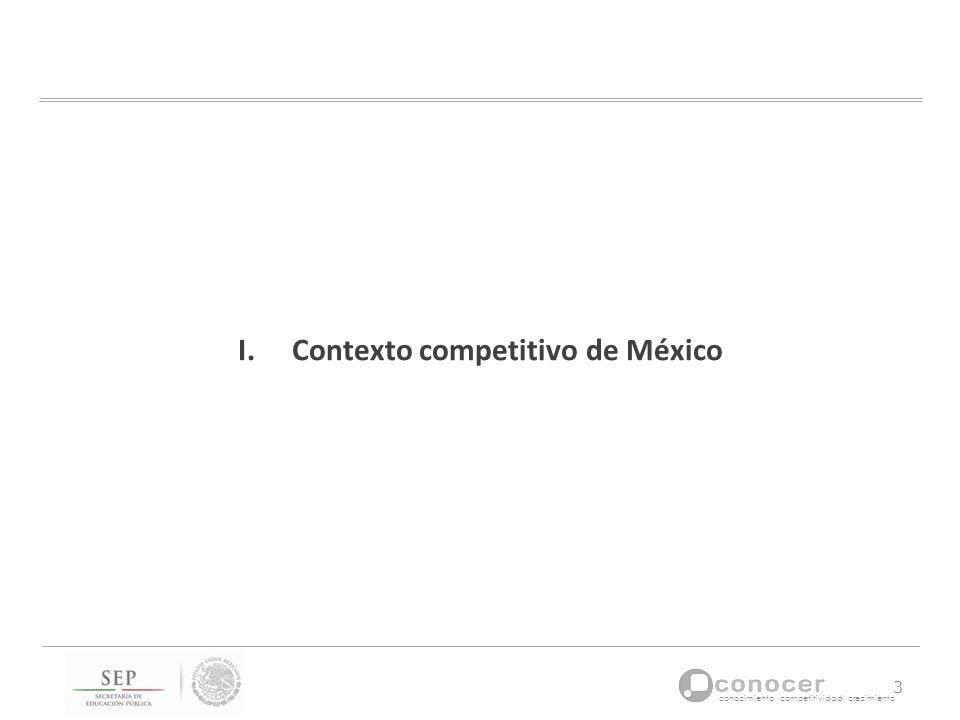 conocimiento competitividad crecimiento 3 I.Contexto competitivo de México