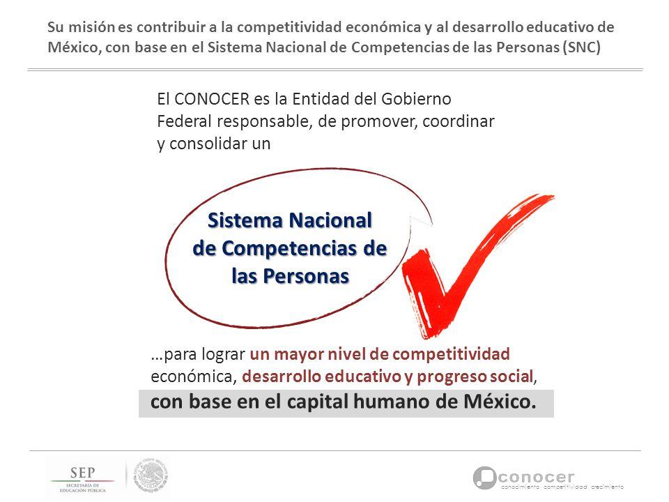 conocimiento competitividad crecimiento Su misión es contribuir a la competitividad económica y al desarrollo educativo de México, con base en el Sist