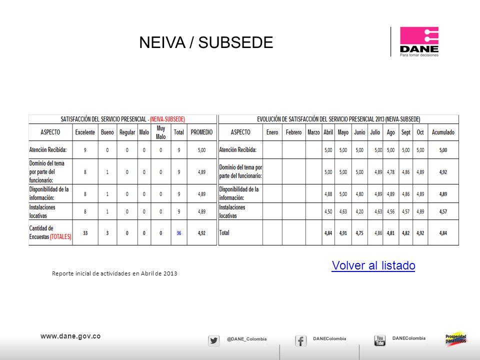 www.dane.gov.co NEIVA / SUBSEDE Reporte inicial de actividades en Abril de 2013 Volver al listado