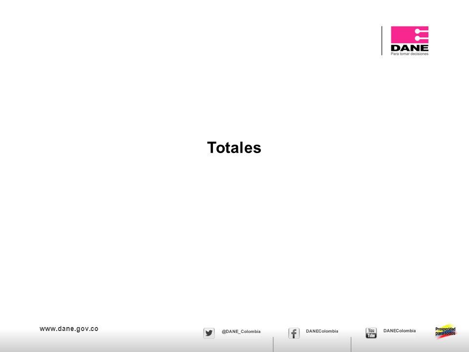 www.dane.gov.co Totales