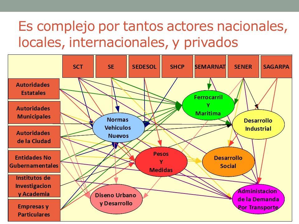 Es complejo por tantos actores nacionales, locales, internacionales, y privados