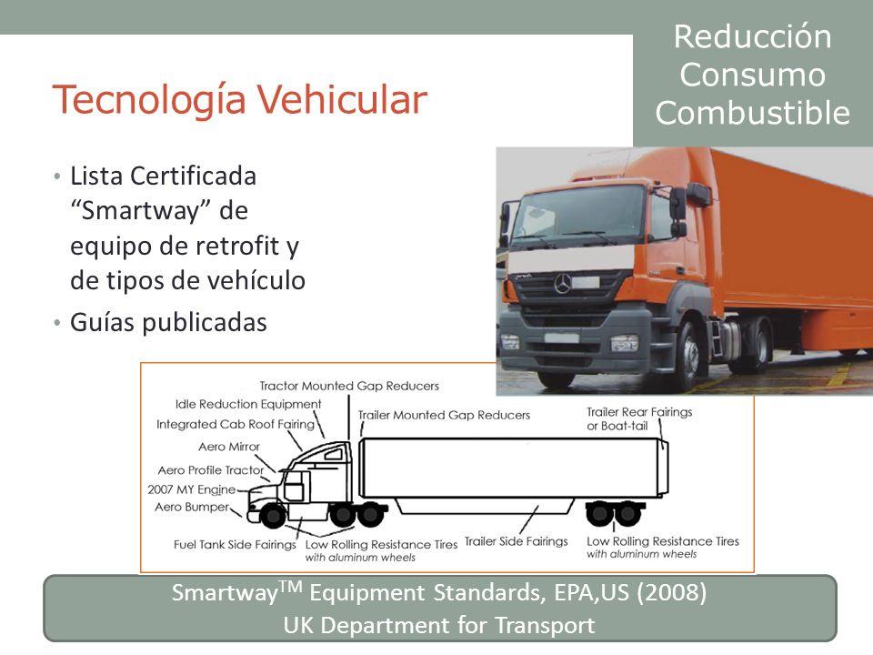 Tecnología Vehicular Lista Certificada Smartway de equipo de retrofit y de tipos de vehículo Guías publicadas Smartway TM Equipment Standards, EPA,US