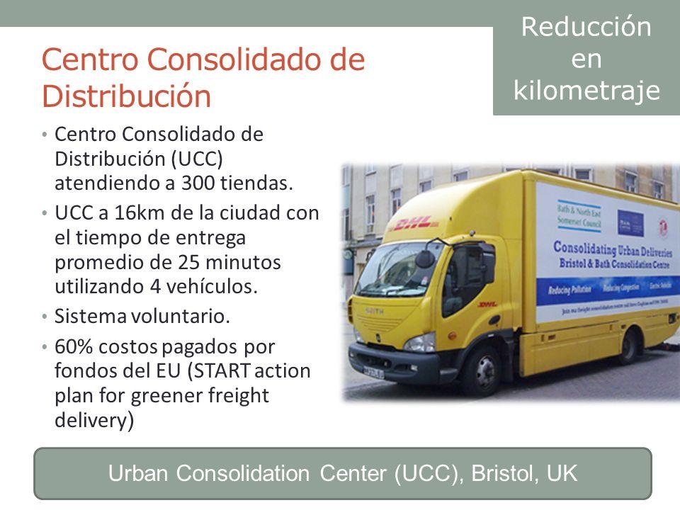 Centro Consolidado de Distribución Centro Consolidado de Distribución (UCC) atendiendo a 300 tiendas. UCC a 16km de la ciudad con el tiempo de entrega
