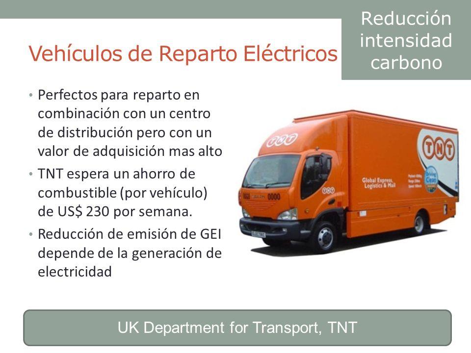 Vehículos de Reparto Eléctricos Perfectos para reparto en combinación con un centro de distribución pero con un valor de adquisición mas alto TNT espe