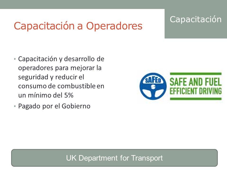 Capacitación a Operadores Capacitación y desarrollo de operadores para mejorar la seguridad y reducir el consumo de combustible en un mínimo del 5% Pa