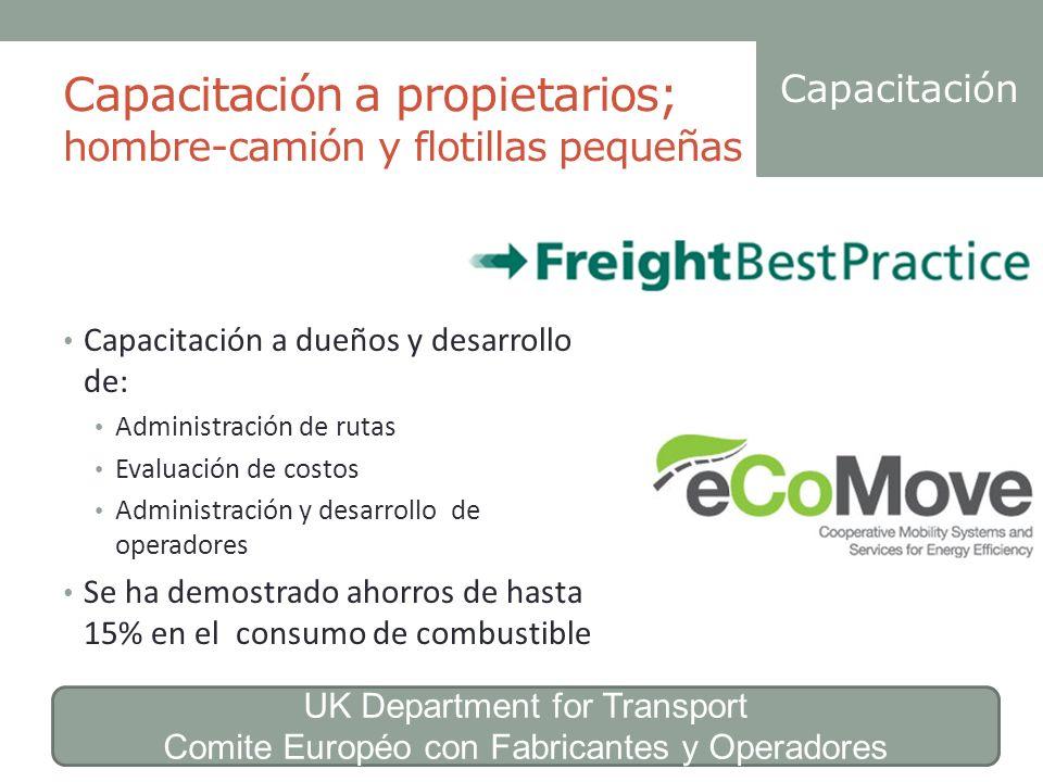 Capacitación a propietarios; hombre-camión y flotillas pequeñas Capacitación a dueños y desarrollo de: Administración de rutas Evaluación de costos Ad