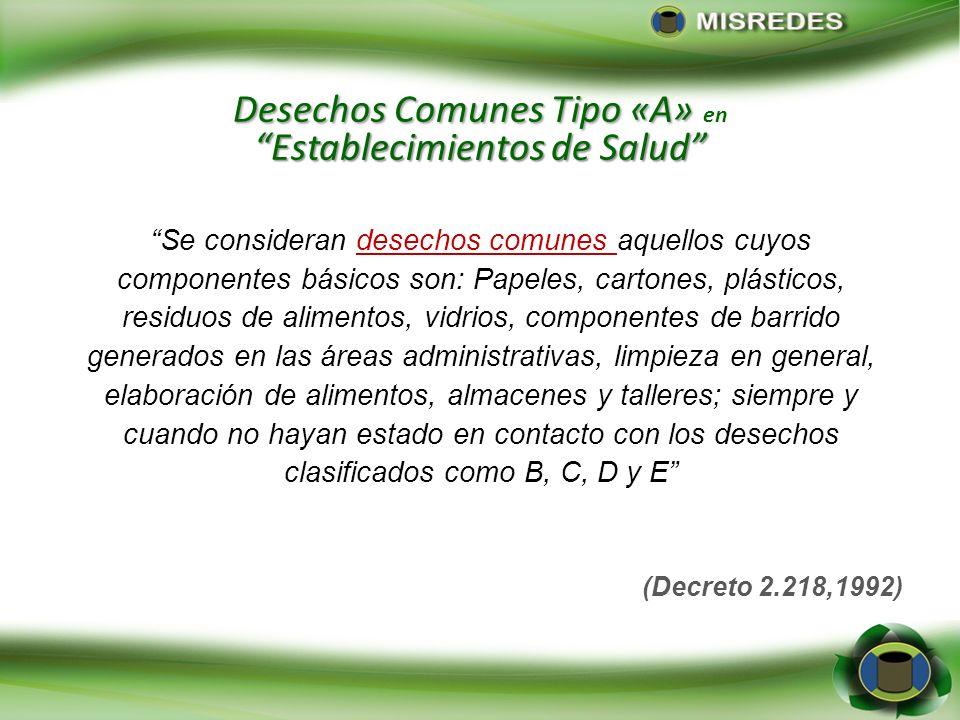 GENERACION DE RESIDUOS MANIPULACION Y SEPARACION; ALMACENAMIENTO Y PROCESAMIENTO EN EL ORIGEN RECOLECCION TRANSFERENCIA Y TRANSPORTE SEPARACION, PROCE