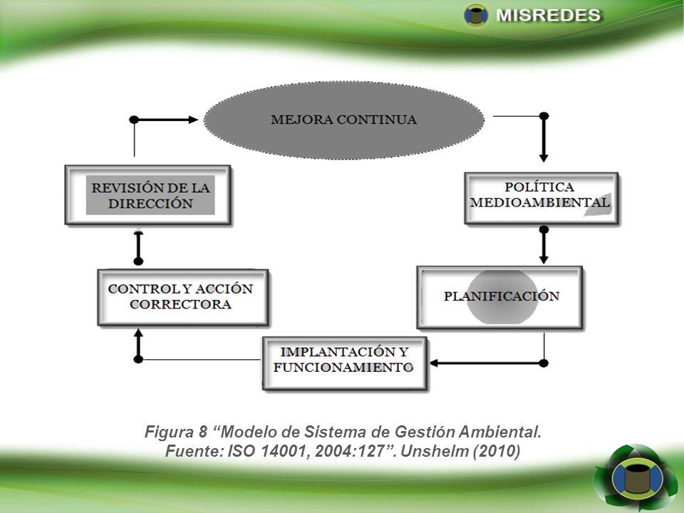 Gestión Ambiental en Establecimientos de Salud La gestión inocua y ecológicamente racional de los desechos, incluidos los materiales radioactivos, sus