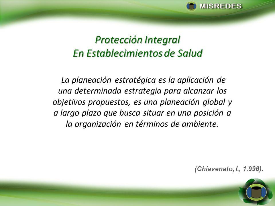 RECURSOS HUMANOS (PERSONAL) RECURSOS HUMANOS (PERSONAL) TAREAS EQUIPOS Y MATERIALES SITIO DE TRABAJO/ENTORNO Ramírez Cavassa (1991) Protección Integra