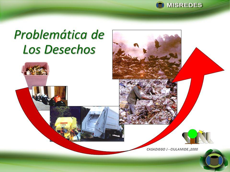 Manejo Integral y Sostenible de los Residuos y Desechos Sólidos Generados en los Establecimientos de Salud Maestría en Salud Pública M E D I C I N A U