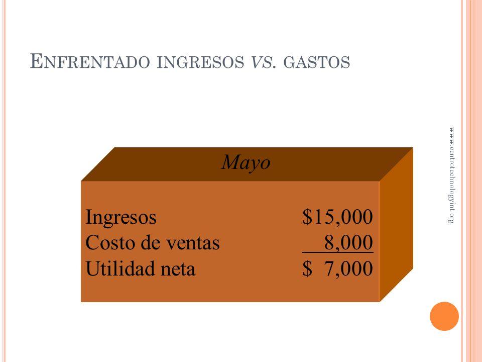 E NFRENTADO INGRESOS VS. GASTOS Pisos El Pino vende un piso de madera por $15,000 el último día de mayo La madera fue comprada al fabricante por $8,00