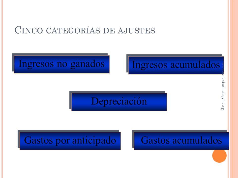 Pagados por anticipado o diferidos Pagados por anticipado o diferidos Acumulados D OS TIPOS DE ASIENTOS DE AJUSTE www.centrotechnologyint.org