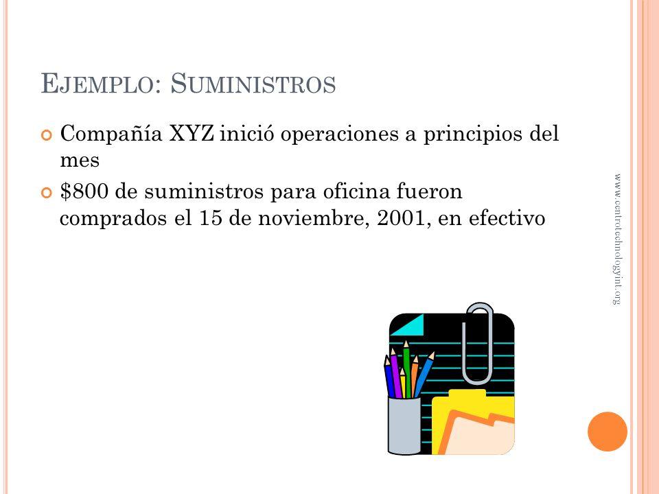 Tiempo E JEMPLO : S EGUROS PAGADOS X ANTICIPADO ¿Cuál es el factor determinante para este gasto? www.centrotechnologyint.org