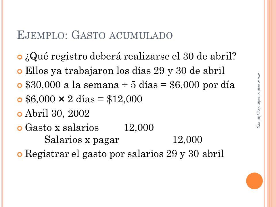 Abril Mayo 26 27 28 29 30 1 2 3 E JEMPLO : G ASTO ACUMULADO www.centrotechnologyint.org