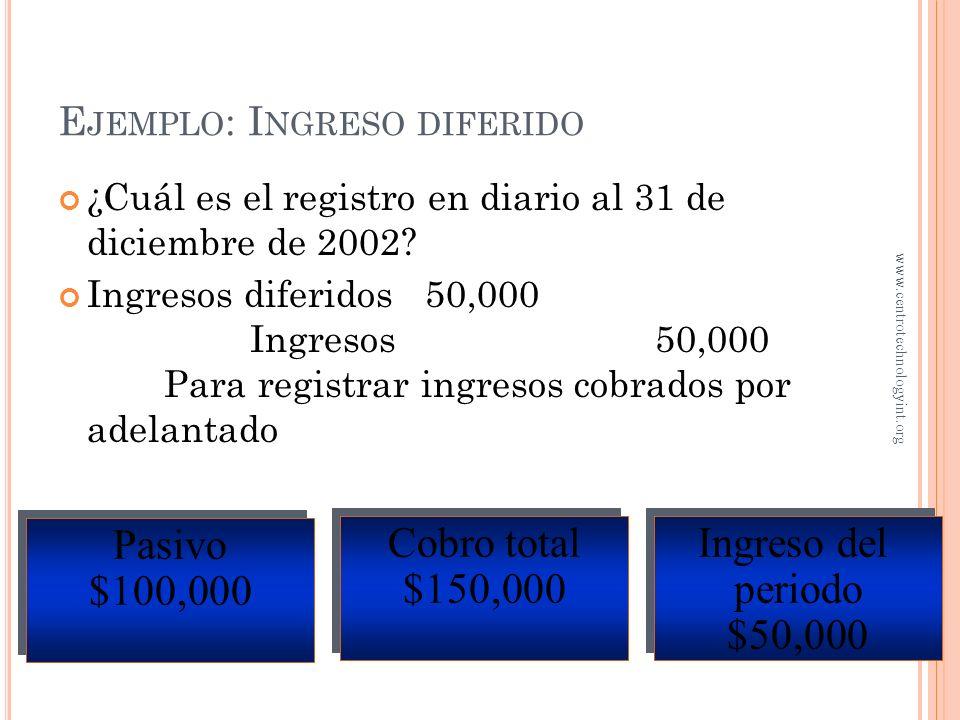 I NGRESOS DIFERIDOS. T AMBIÉN LLAMADOS NO GANADOS, O COBRADOS POR ANTICIPADO En enero 2002, Seguros La Segura recibió $150,000 de un cliente por el pa
