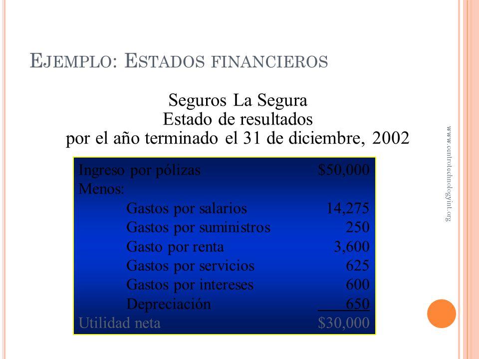 E STADOS F INANCIEROS Los estados financieros tienen dos partes 1 La primera debe contener: – Nombre de la entidad – Nombre del estado financiero – Fe