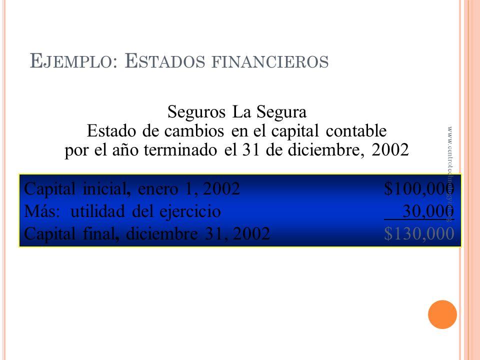 E JEMPLO : E STADOS FINANCIEROS Ingreso por pólizas$50,000 Menos: Gastos por salarios 14,275 Gastos por suministros 250 Gasto por renta 3,600 Gastos p