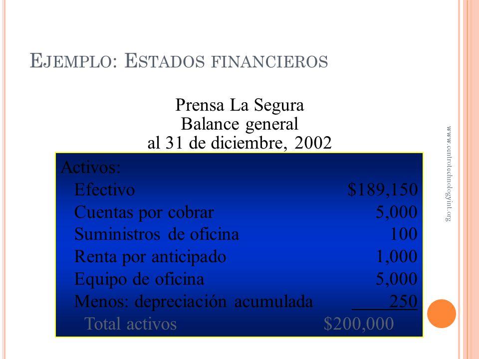 Capital inicial, enero 1, 2002$100,000 Más: utilidad del ejercicio 30,000 Capital final, diciembre 31, 2002$130,000 E JEMPLO : E STADOS FINANCIEROS Se
