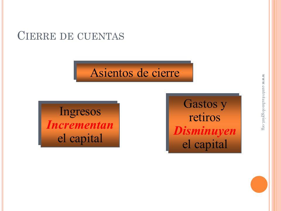 C IERRE DE EJERCICIO El cierre del ejercicio es el fin del ciclo contable. Prepara las cuentas para registrar las transacciones del siguiente ciclo co