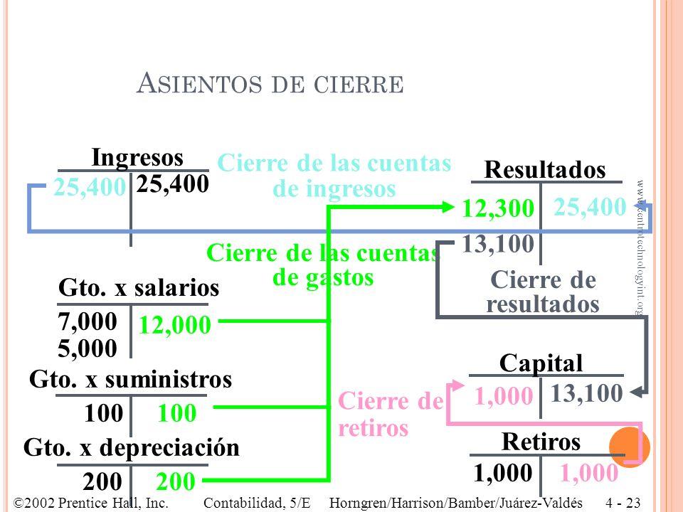 Resultados – una cuenta puente – Resultados – una cuenta puente – Un saldo ACREEDOR representa una UTILIDAD Un saldo DEUDOR representa una PÉRDIDA C I
